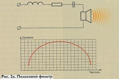 Фильтр средних частот своими руками